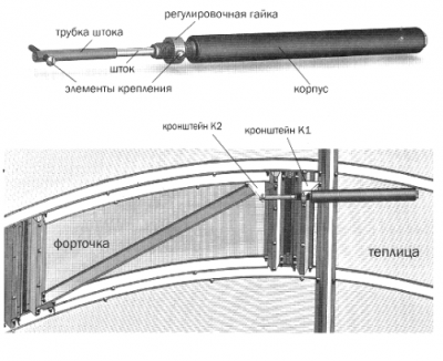 Shema-gidrocilindra-teplicy_400x326