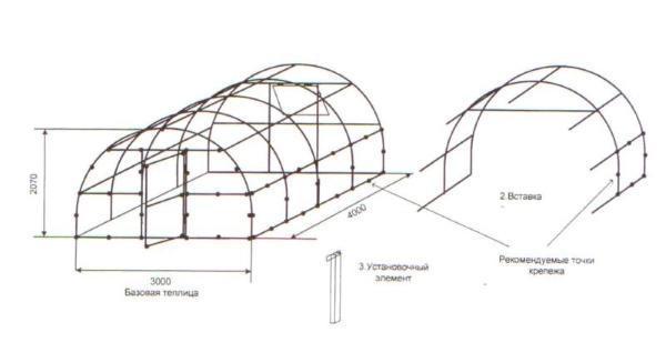 Трубы для теплицы из пвх труб